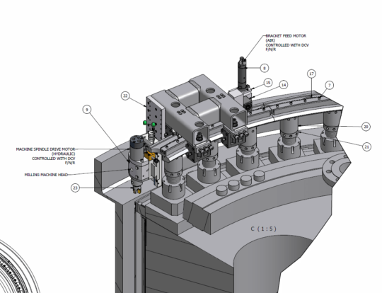 Bespoke Machine Tool Design